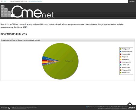 CMEnet